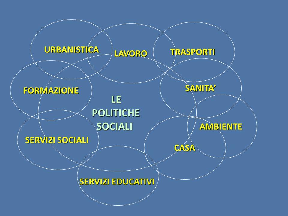 LEPOLITICHESOCIALI SERVIZI SOCIALI FORMAZIONE LAVORO TRASPORTI CASA SERVIZI EDUCATIVI AMBIENTE SANITA' URBANISTICA