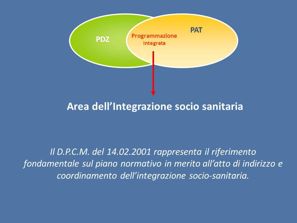 Programmazione integrata PDZ PAT Area dell'Integrazione socio sanitaria Il D.P.C.M.