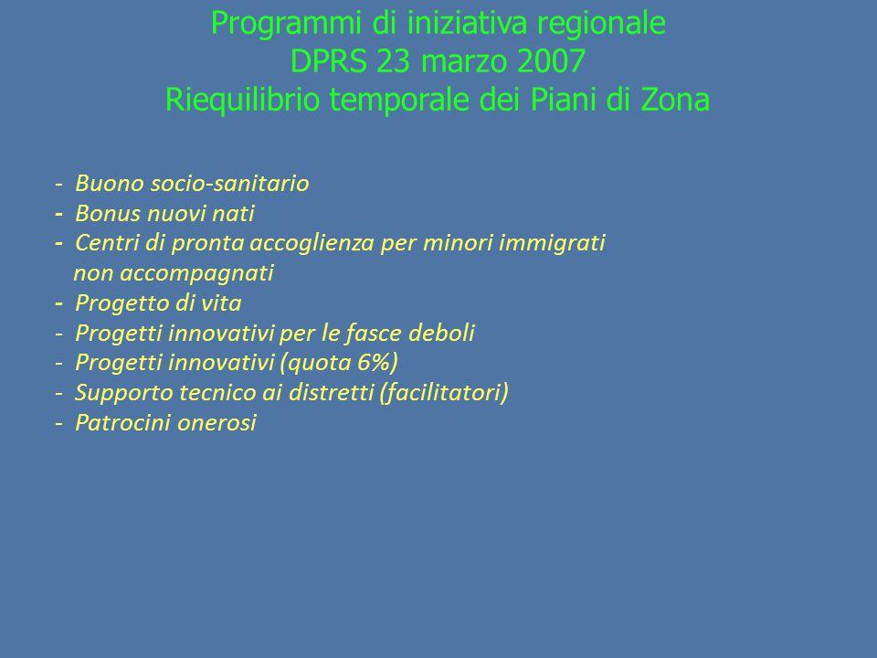 Programmi di iniziativa regionale DPRS 23 marzo 2007 Riequilibrio temporale dei Piani di Zona - Buono socio-sanitario - Bonus nuovi nati - Centri di pronta accoglienza per minori immigrati non accompagnati - Progetto di vita - Progetti innovativi per le fasce deboli - Progetti innovativi (quota 6%) - Supporto tecnico ai distretti (facilitatori) - Patrocini onerosi