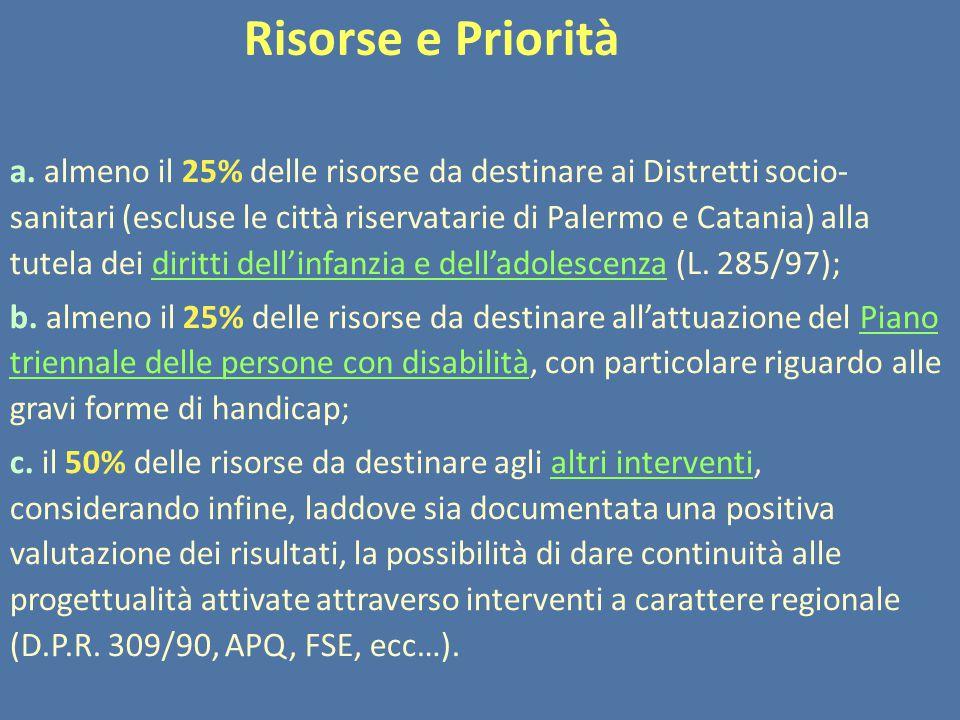 a. almeno il 25% delle risorse da destinare ai Distretti socio- sanitari (escluse le città riservatarie di Palermo e Catania) alla tutela dei diritti