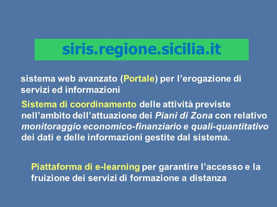 siris.regione.sicilia.it sistema web avanzato (Portale) per l'erogazione di servizi ed informazioni Sistema di coordinamento delle attività previste nell'ambito dell'attuazione dei Piani di Zona con relativo monitoraggio economico-finanziario e quali-quantitativo dei dati e delle informazioni gestite dal sistema.