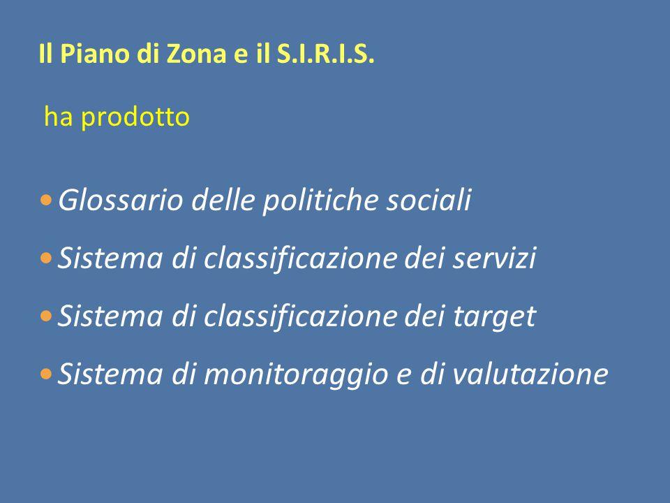 Glossario delle politiche sociali Sistema di classificazione dei servizi Sistema di classificazione dei target Sistema di monitoraggio e di valutazione ha prodotto Il Piano di Zona e il S.I.R.I.S.
