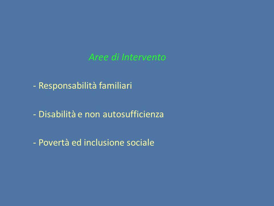 Aree di Intervento - Responsabilità familiari - Disabilità e non autosufficienza - Povertà ed inclusione sociale