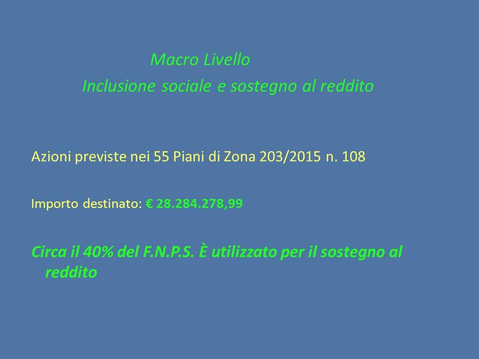 Macro Livello Inclusione sociale e sostegno al reddito Azioni previste nei 55 Piani di Zona 203/2015 n.