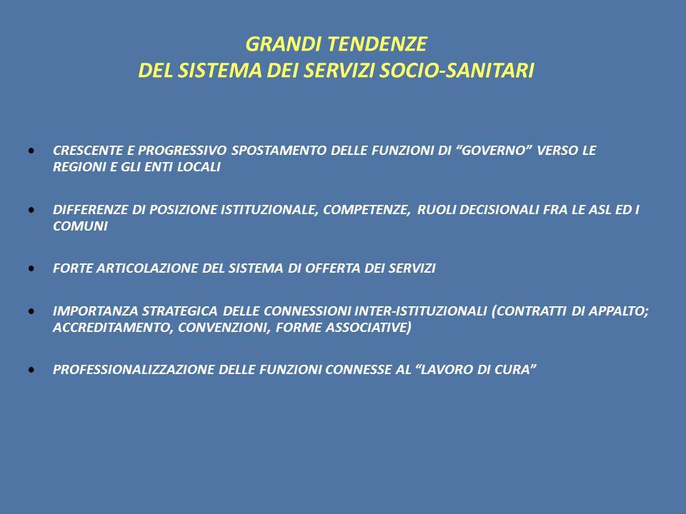 MACRO LIVELLO: INCLUSIONE SOCIALE E SOSTEGNO AL REDDITO OBIETTIVI DI SERVIZIOTIPOLOGIA DI INTERVENTON.