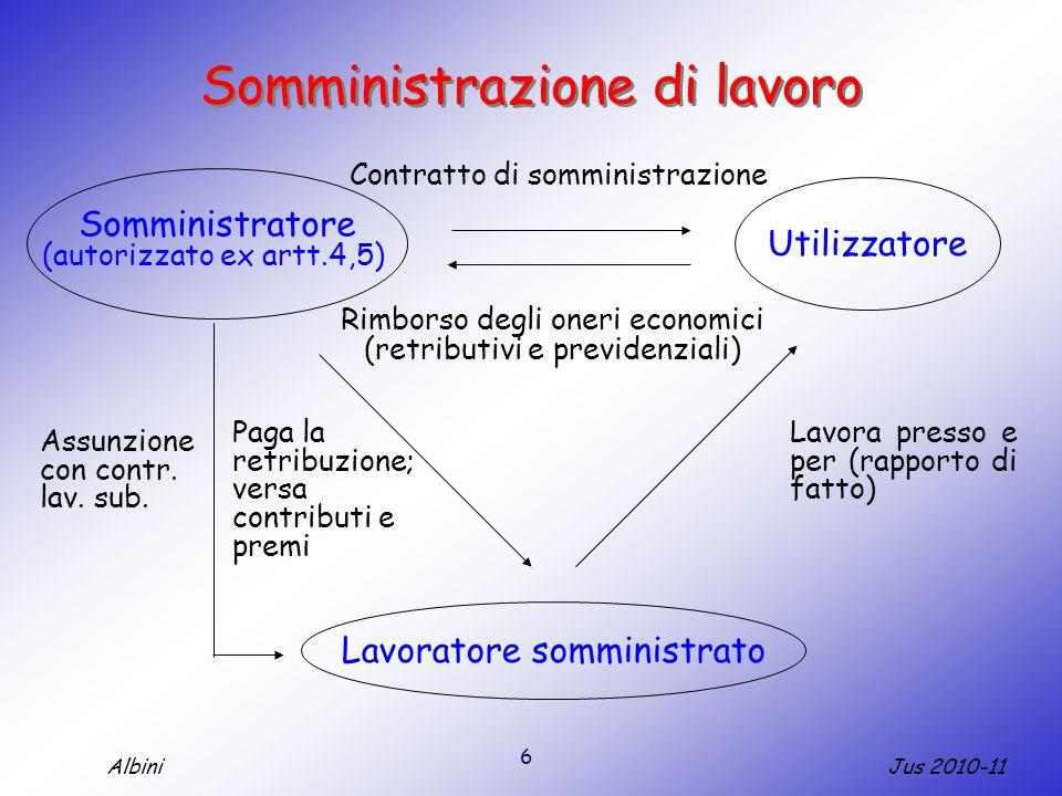 7 Jus 2010-11Albini Passaggi fondamentali Abrogazione degli artt.