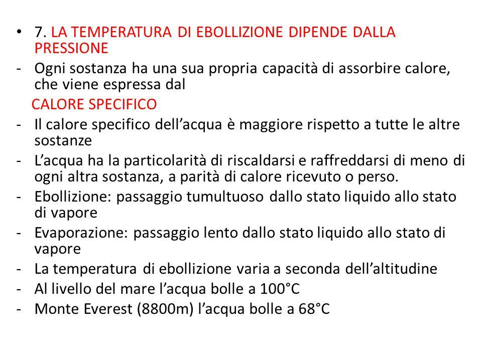 7. LA TEMPERATURA DI EBOLLIZIONE DIPENDE DALLA PRESSIONE -Ogni sostanza ha una sua propria capacità di assorbire calore, che viene espressa dal CALORE