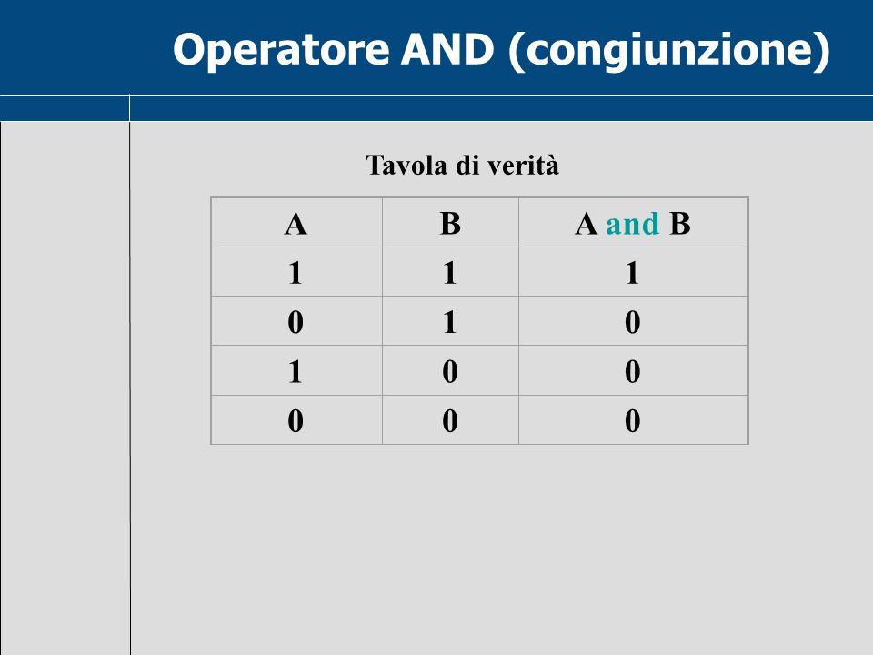 Tavola di verità ABA and B 111 010 100 000 Operatore AND (congiunzione)