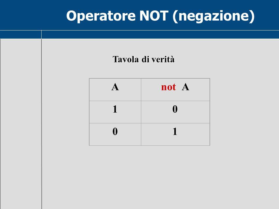 Tavola di verità Anot A 10 01 Operatore NOT (negazione)