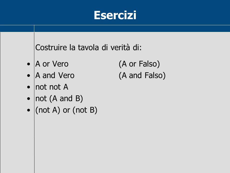Esercizi Costruire la tavola di verità di: A or Vero (A or Falso) A and Vero(A and Falso) not not A not (A and B) (not A) or (not B)