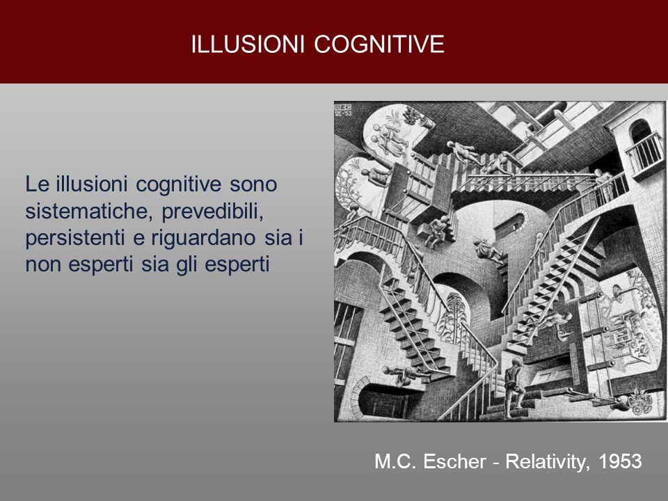 ILLUSIONI COGNITIVE Le illusioni cognitive sono sistematiche, prevedibili, persistenti e riguardano sia i non esperti sia gli esperti M.C. Escher - Re