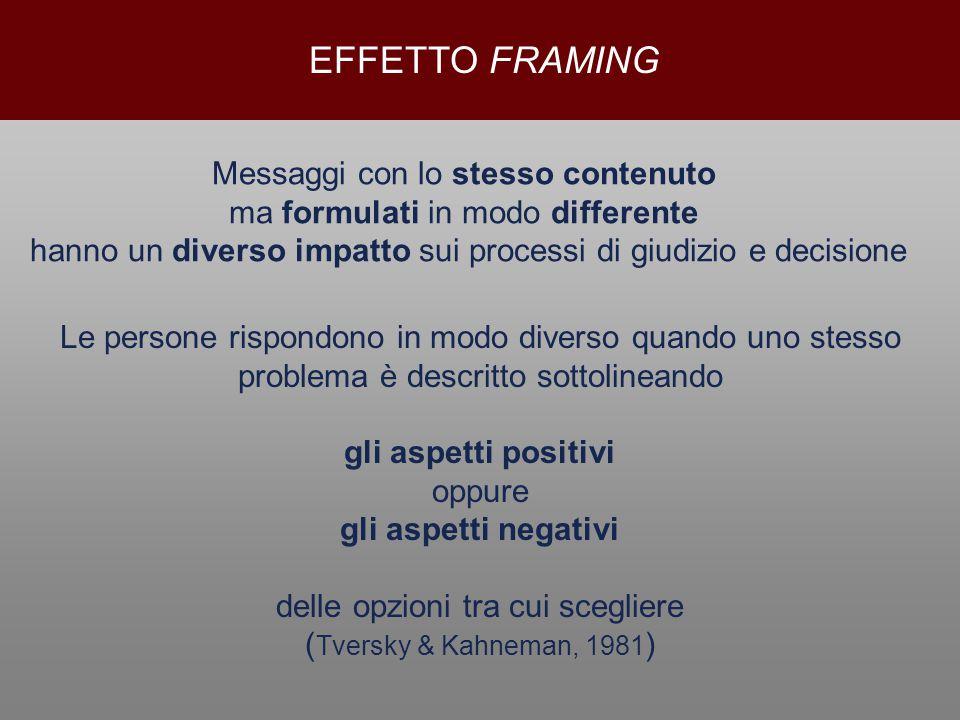 Le persone rispondono in modo diverso quando uno stesso problema è descritto sottolineando gli aspetti positivi oppure gli aspetti negativi delle opzi
