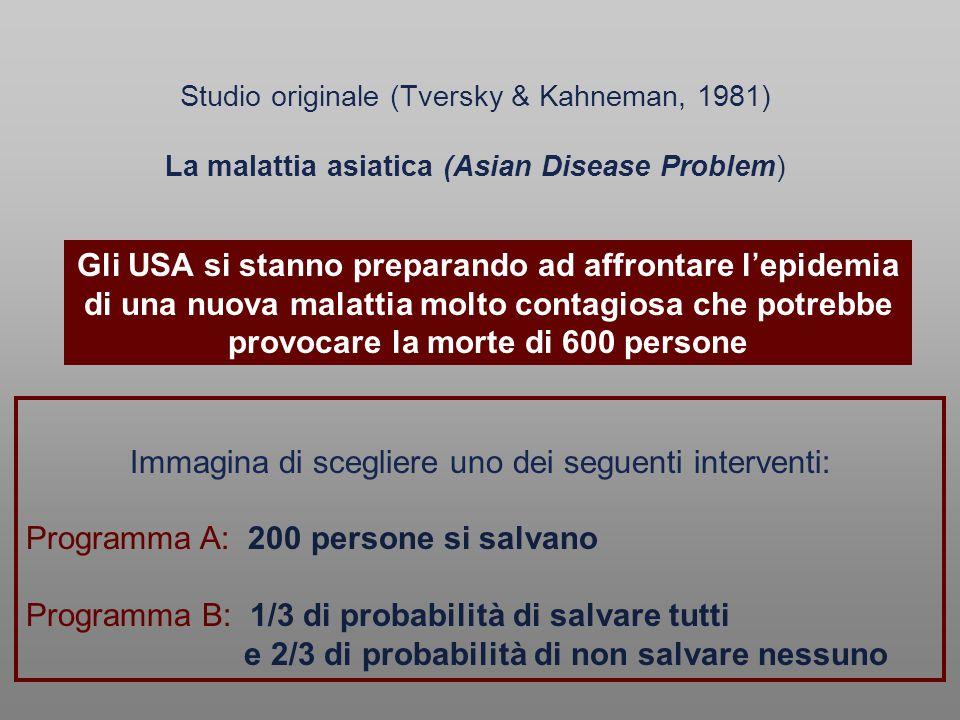 Immagina di scegliere uno dei seguenti interventi: Programma A: 200 persone si salvano Programma B: 1/3 di probabilità di salvare tutti e 2/3 di proba