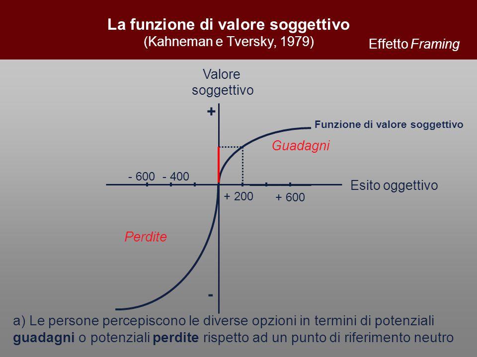 La funzione di valore soggettivo (Kahneman e Tversky, 1979) Effetto Framing a) Le persone percepiscono le diverse opzioni in termini di potenziali gua