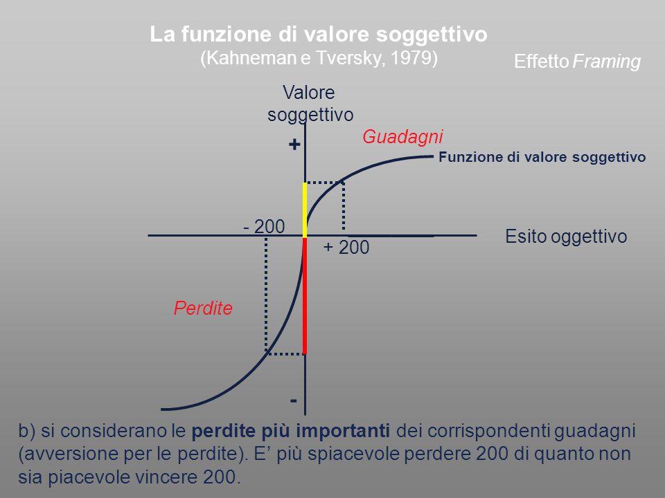 La funzione di valore soggettivo (Kahneman e Tversky, 1979) Effetto Framing Esito oggettivo Valore soggettivo Guadagni Perdite + 200 - 200 b) si consi