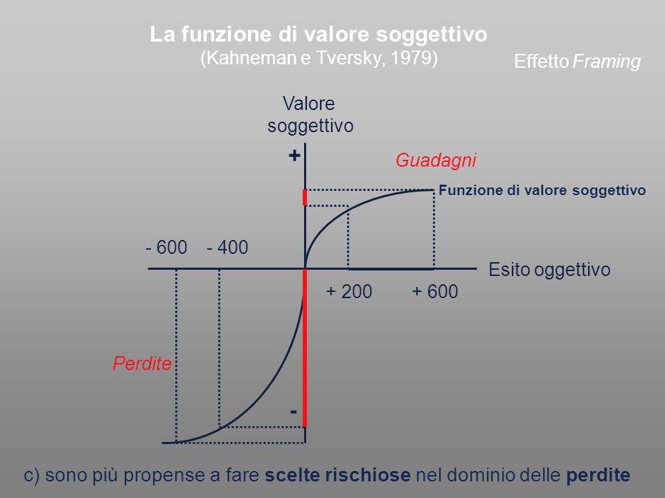 Effetto Framing Esito oggettivo Valore soggettivo Guadagni Perdite + 200+ 600 - 400- 600 La funzione di valore soggettivo (Kahneman e Tversky, 1979) c