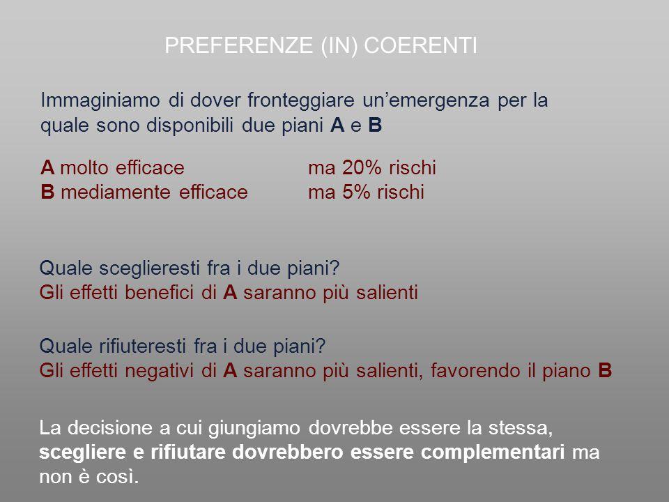 Immaginiamo di dover fronteggiare un'emergenza per la quale sono disponibili due piani A e B A molto efficacema 20% rischi B mediamente efficacema 5%