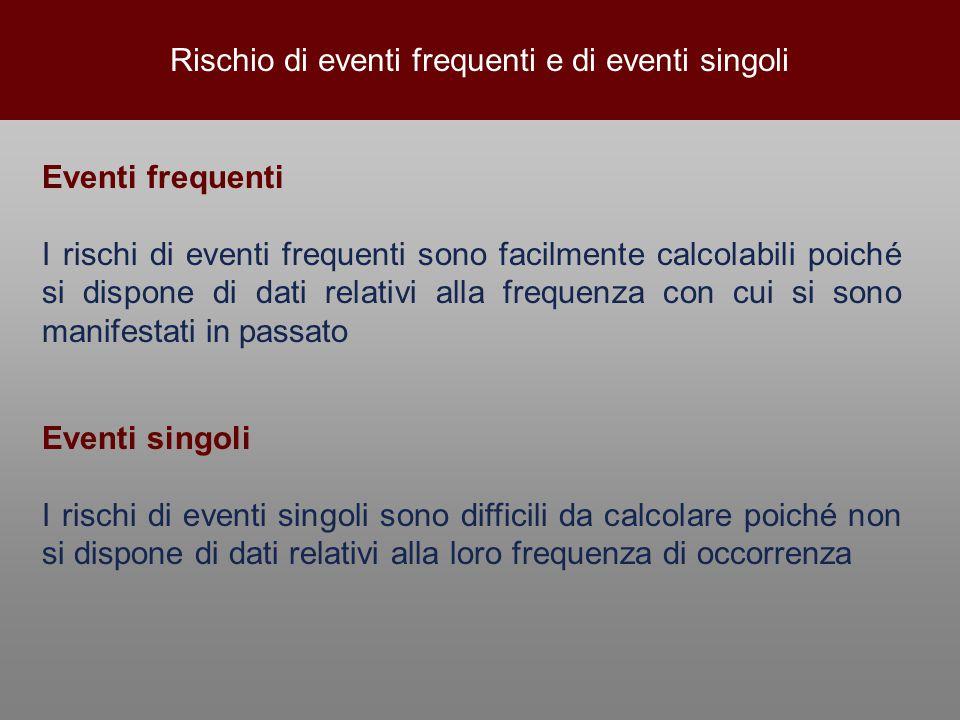 Rischio di eventi frequenti e di eventi singoli Eventi frequenti I rischi di eventi frequenti sono facilmente calcolabili poiché si dispone di dati re