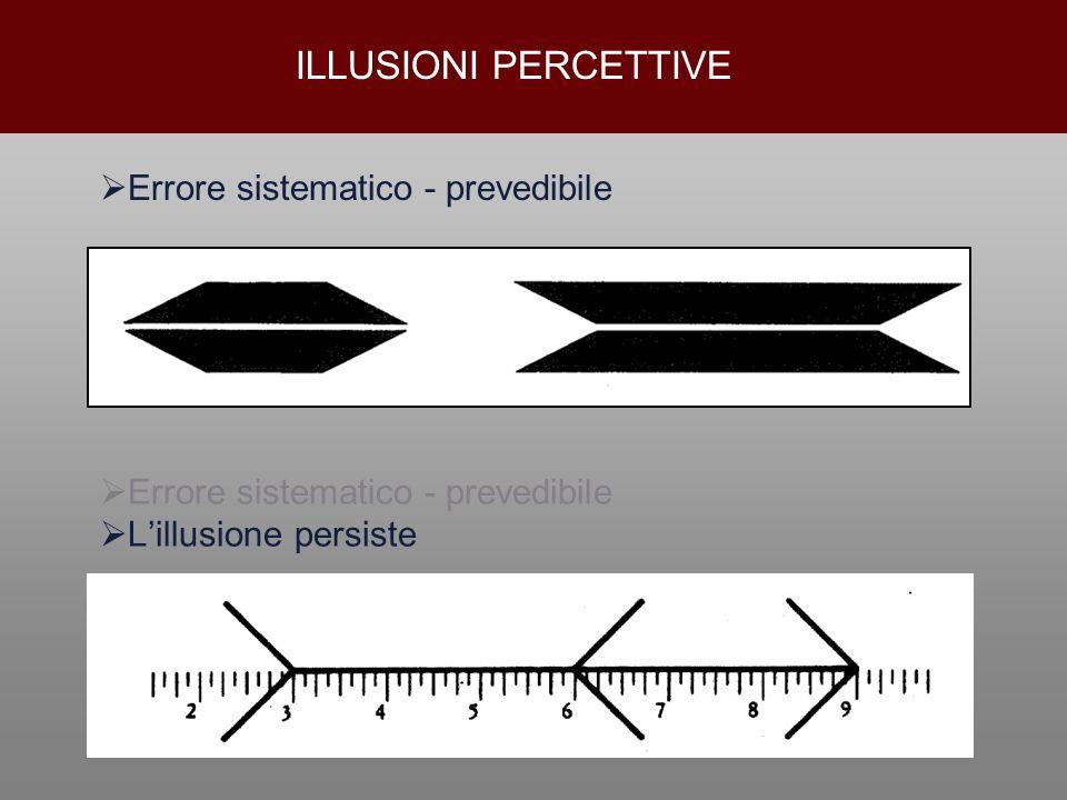  Errore sistematico - prevedibile  L'illusione persiste ILLUSIONI PERCETTIVE