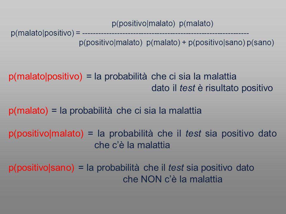 p(positivo|malato) p(malato) p(malato|positivo) = --------------------------------------------------------------- p(positivo|malato) p(malato) + p(pos