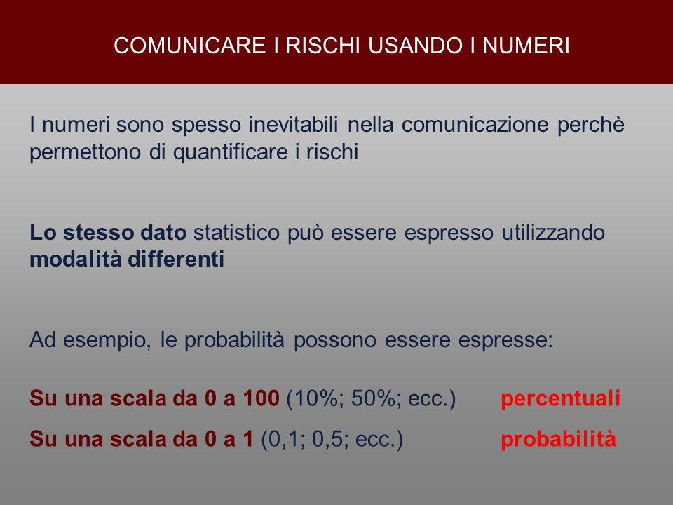 I numeri sono spesso inevitabili nella comunicazione perchè permettono di quantificare i rischi Lo stesso dato statistico può essere espresso utilizza