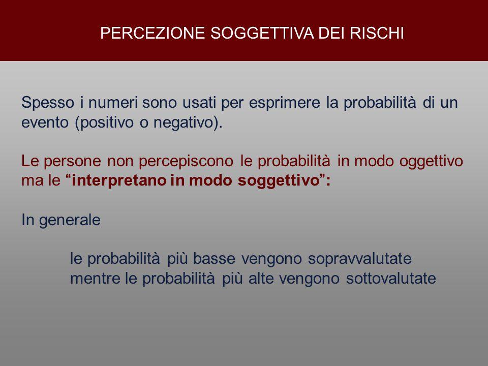 Spesso i numeri sono usati per esprimere la probabilità di un evento (positivo o negativo). Le persone non percepiscono le probabilità in modo oggetti