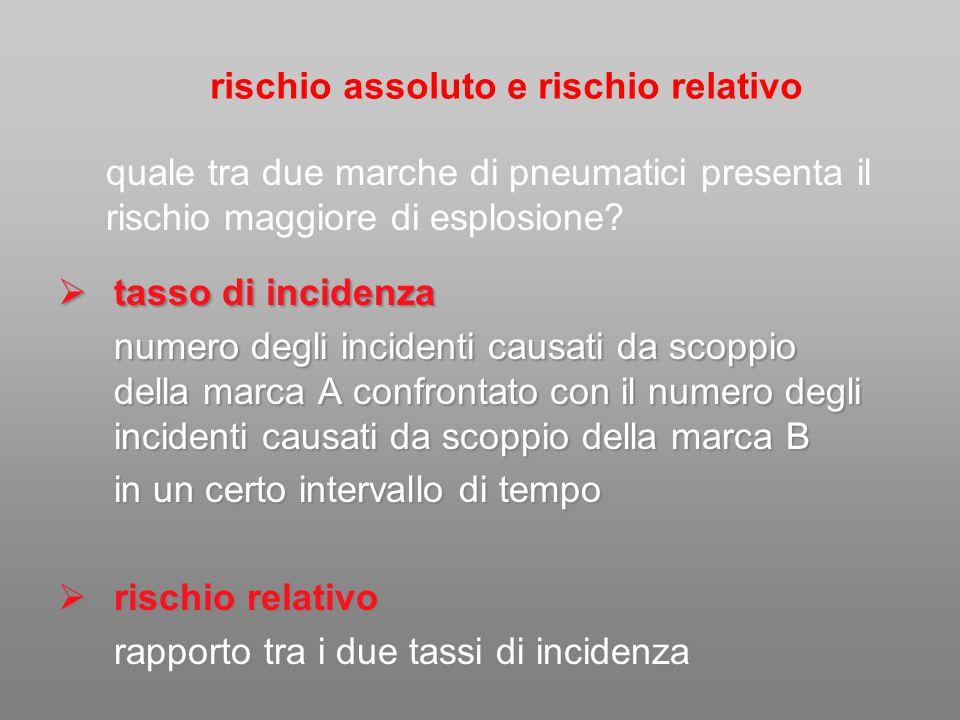  tasso di incidenza numero degli incidenti causati da scoppio della marca A confrontato con il numero degli incidenti causati da scoppio della marca