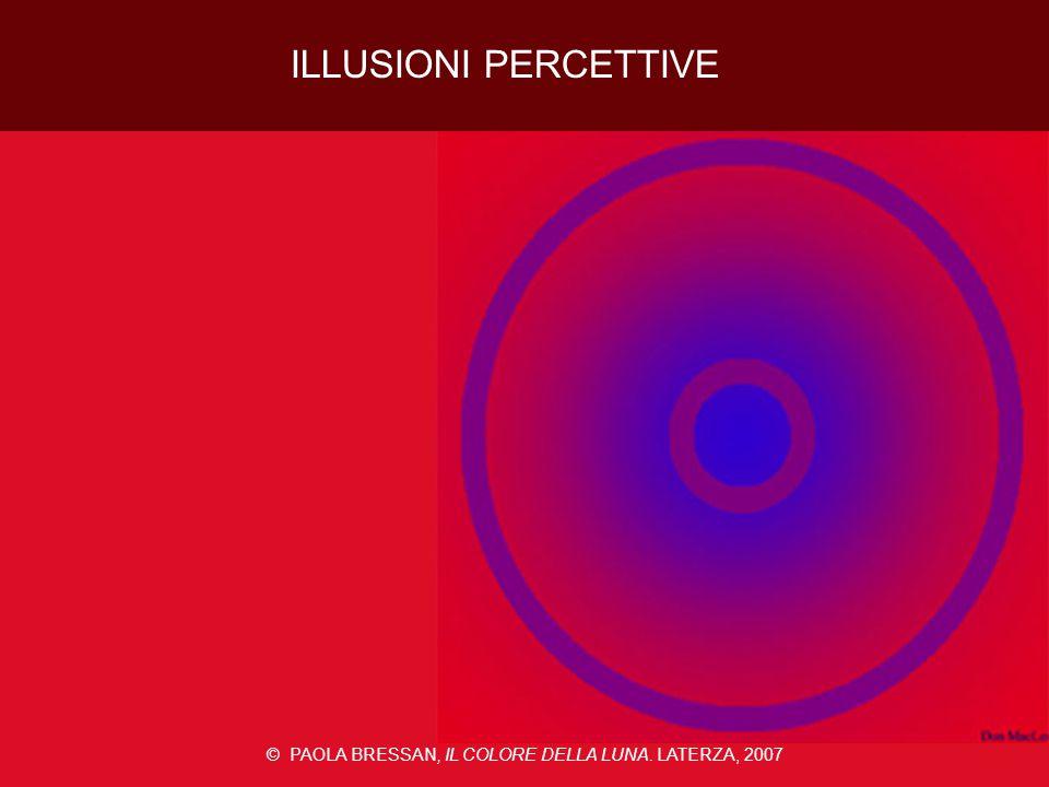 PESI SOGGETTIVI ASSOCIATI ALLA PROBABILITA' Sull'asse orizzontale le probabilità reali Sull'asse verticale la percezione delle persone Kahneman e Tversky (1979)
