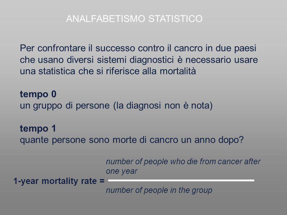 Per confrontare il successo contro il cancro in due paesi che usano diversi sistemi diagnostici è necessario usare una statistica che si riferisce all