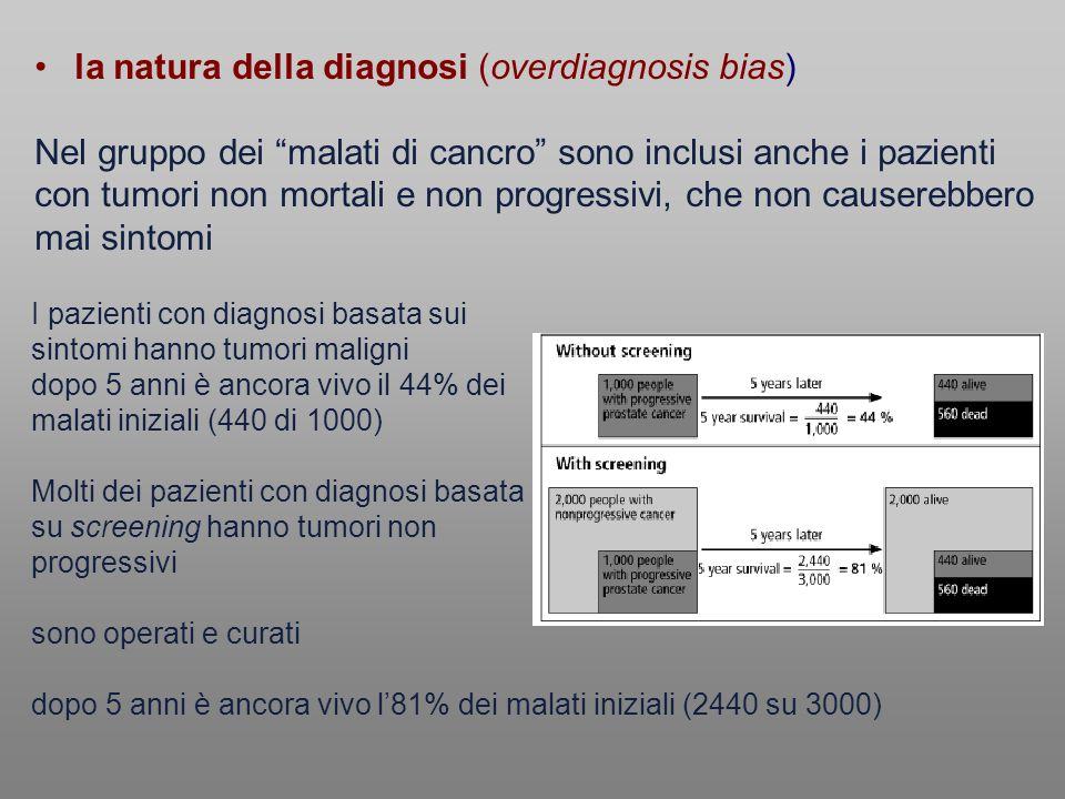 """la natura della diagnosi (overdiagnosis bias) Nel gruppo dei """"malati di cancro"""" sono inclusi anche i pazienti con tumori non mortali e non progressivi"""