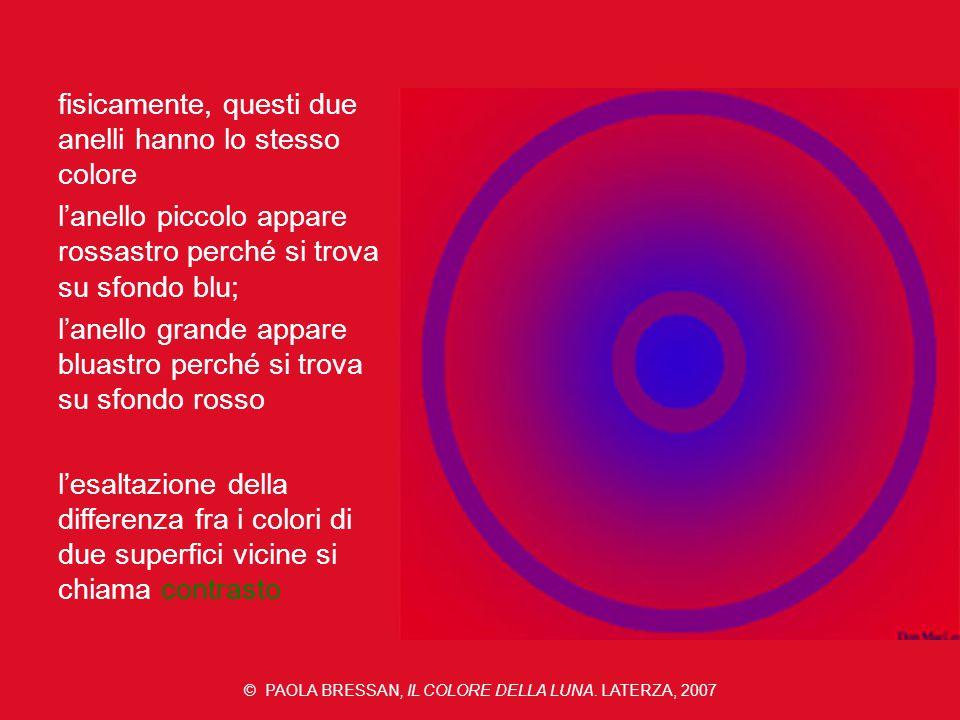 © PAOLA BRESSAN, IL COLORE DELLA LUNA. LATERZA, 2007 fisicamente, questi due anelli hanno lo stesso colore l'anello piccolo appare rossastro perché si