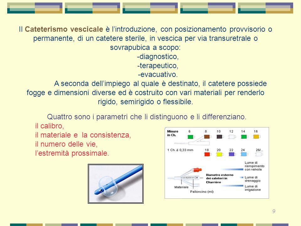 9 Il Cateterismo vescicale è l'introduzione, con posizionamento provvisorio o permanente, di un catetere sterile, in vescica per via transuretrale o s
