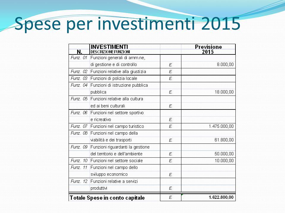 Spese per rimborso mutui Importo delle rate di rimborso relative alle quote capitale dei mutui: € 430.107,00