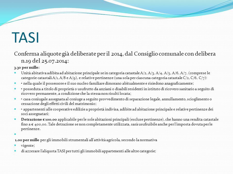 TARI Conferma della stesse tariffe per la quota fissa e per la quota variabile già approvate per il 2014: Tariffe delle utenze domestiche senza riduzione per compostaggio :