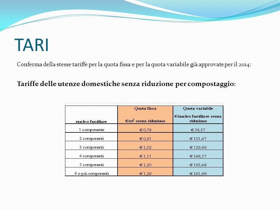 TARI Tariffa delle utenze domestiche con riduzione per compostaggio