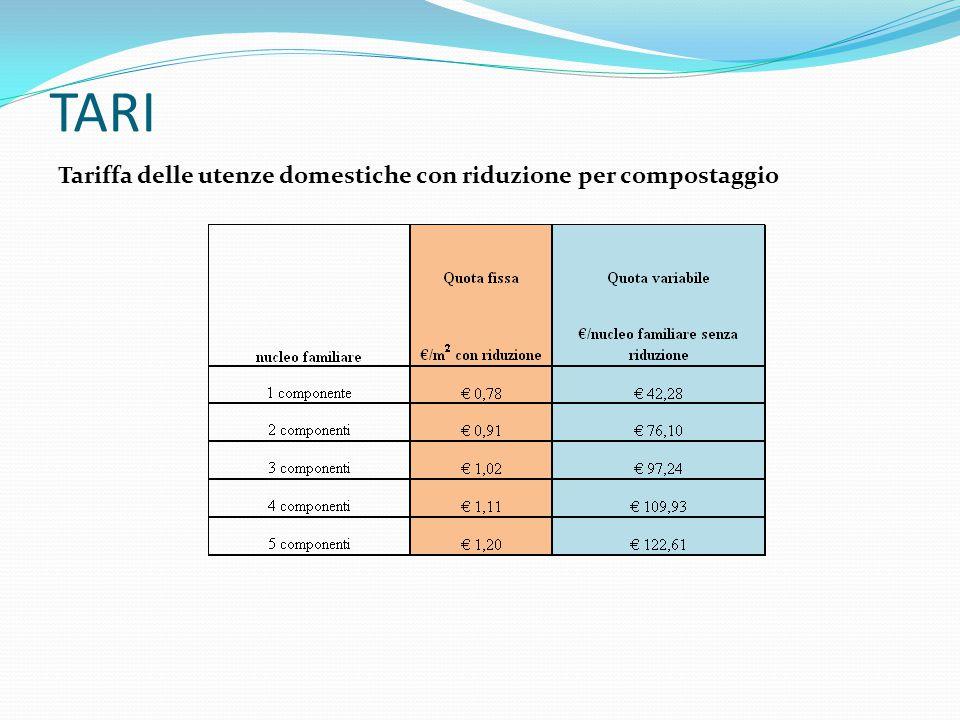 Dettaglio entrate tributarie Rendiconto Previsioni definitive esercizio Bilancio di previsione 201320142015 I.M.U.