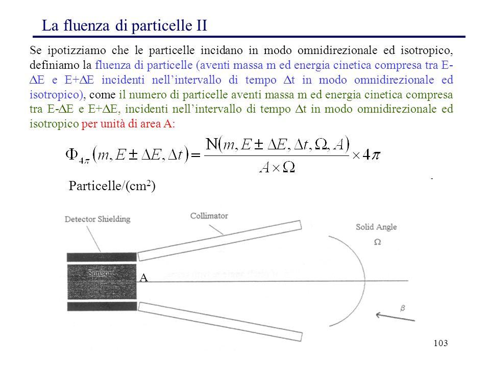 103 A Se ipotizziamo che le particelle incidano in modo omnidirezionale ed isotropico, definiamo la fluenza di particelle (aventi massa m ed energia c