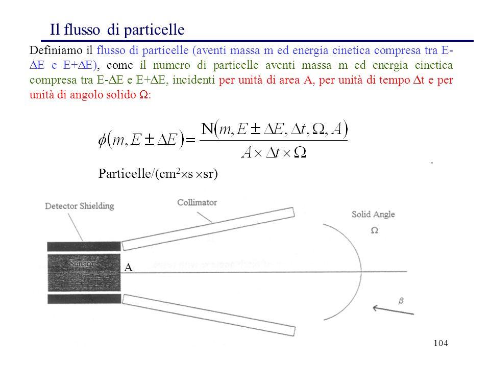 104 A Il flusso di particelle Particelle/(cm 2  s  sr) Definiamo il flusso di particelle (aventi massa m ed energia cinetica compresa tra E-  E e E