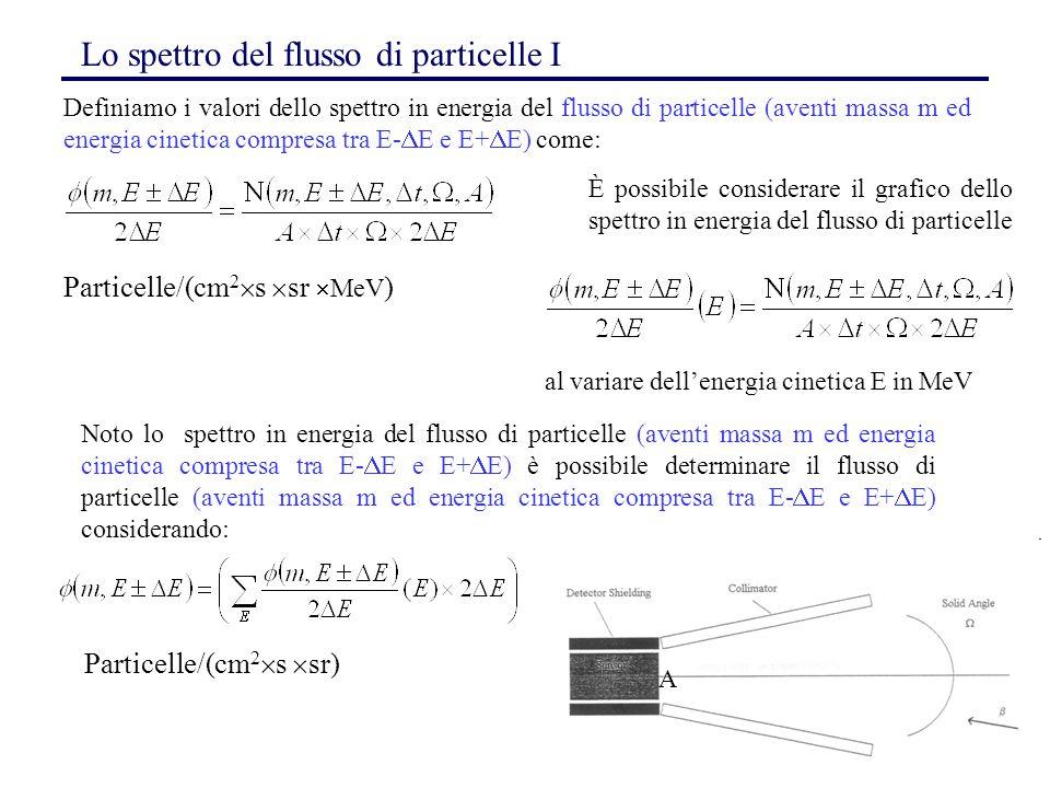 105 A Lo spettro del flusso di particelle I Particelle/(cm 2  s  sr  MeV ) Particelle/(cm 2  s  sr) Noto lo spettro in energia del flusso di part