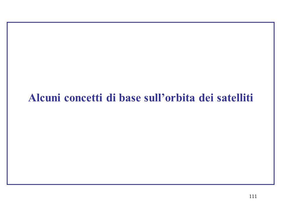 111 Alcuni concetti di base sull'orbita dei satelliti