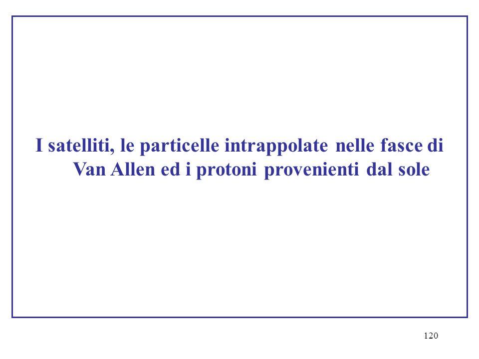 120 I satelliti, le particelle intrappolate nelle fasce di Van Allen ed i protoni provenienti dal sole