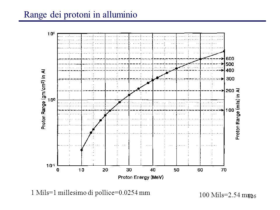 126 Range dei protoni in alluminio 1 Mils=1 millesimo di pollice=0.0254 mm 100 Mils=2.54 mm
