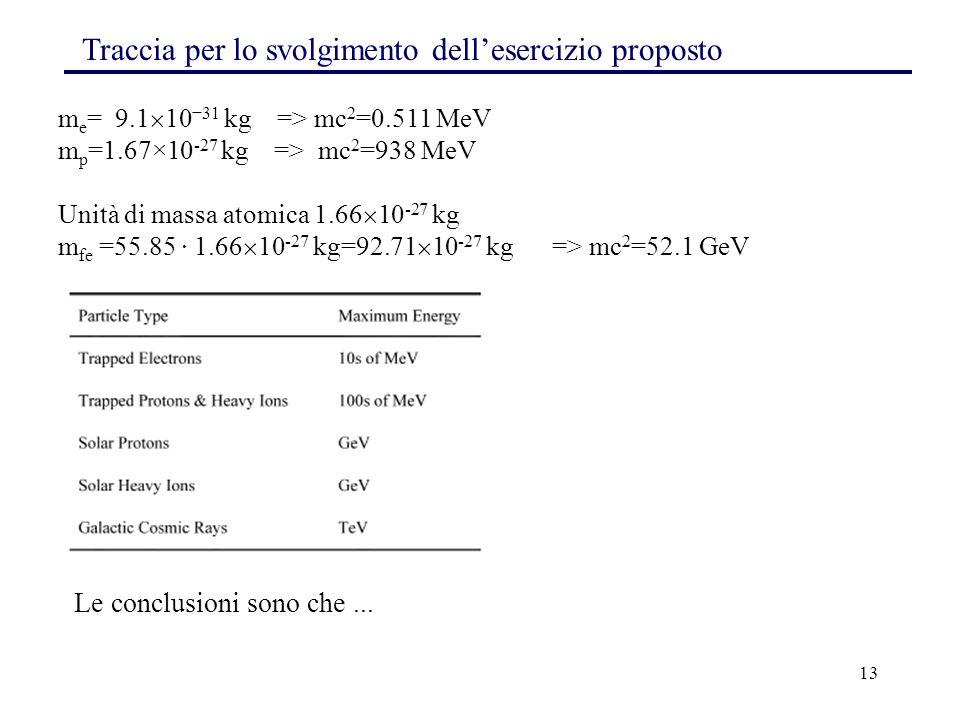 13 Traccia per lo svolgimento dell'esercizio proposto m e = 9.1  10 −31 kg => mc 2 =0.511 MeV m p =1.67×10 -27 kg => mc 2 =938 MeV Unità di massa ato