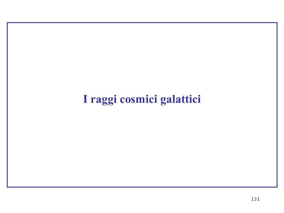 131 I raggi cosmici galattici