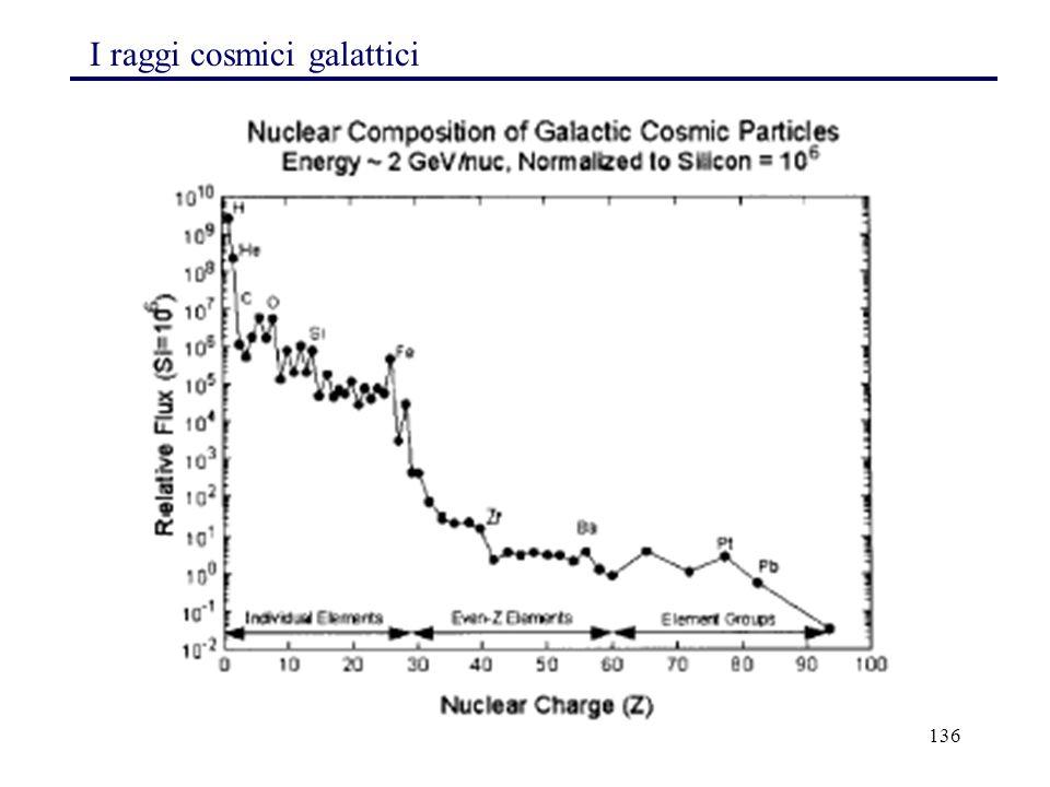 136 I raggi cosmici galattici