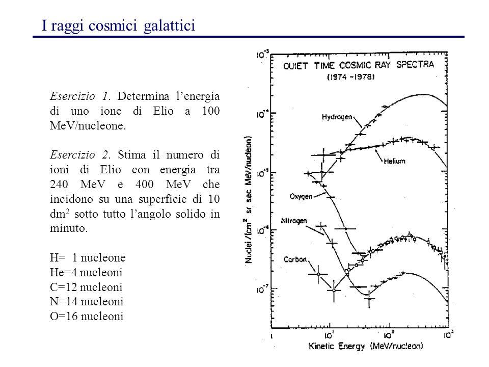 138 I raggi cosmici galattici Esercizio 1. Determina l'energia di uno ione di Elio a 100 MeV/nucleone. Esercizio 2. Stima il numero di ioni di Elio co
