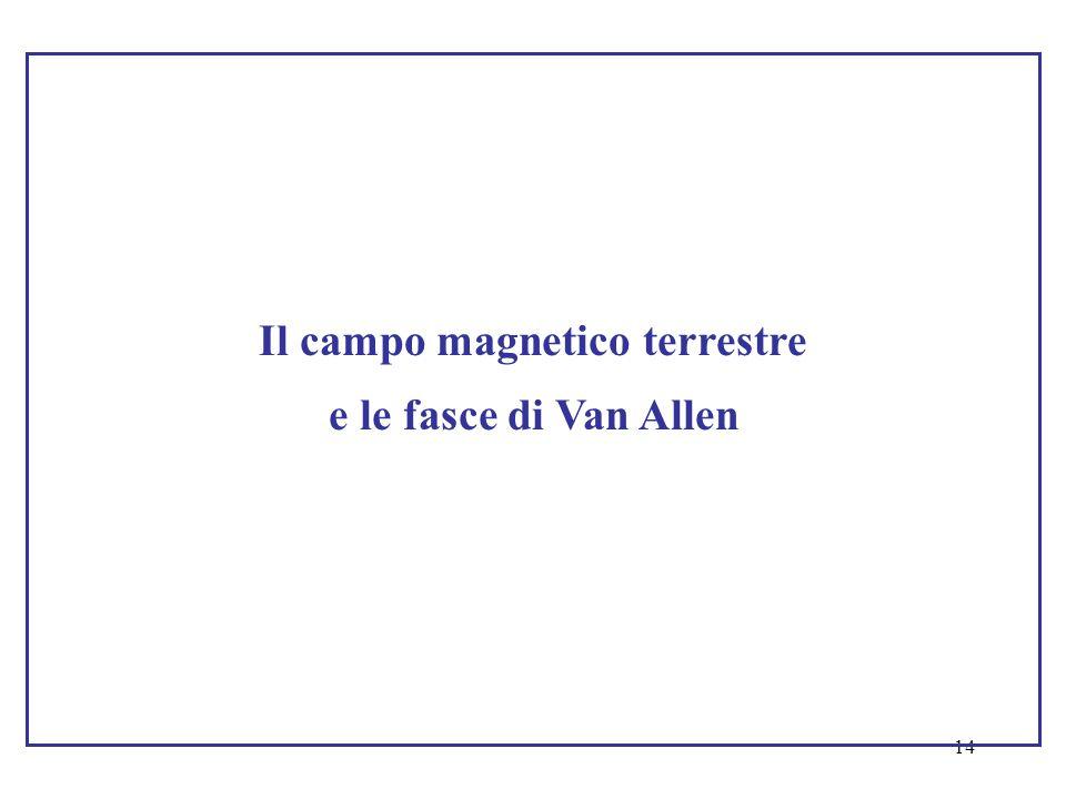 14 Il campo magnetico terrestre e le fasce di Van Allen