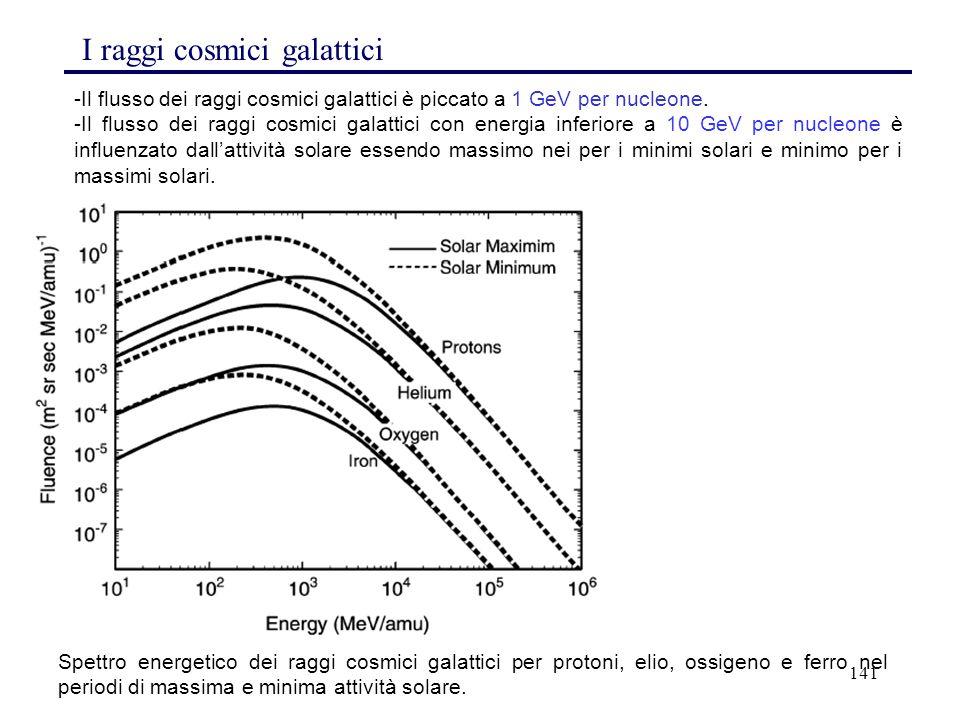 141 I raggi cosmici galattici Spettro energetico dei raggi cosmici galattici per protoni, elio, ossigeno e ferro nel periodi di massima e minima attiv