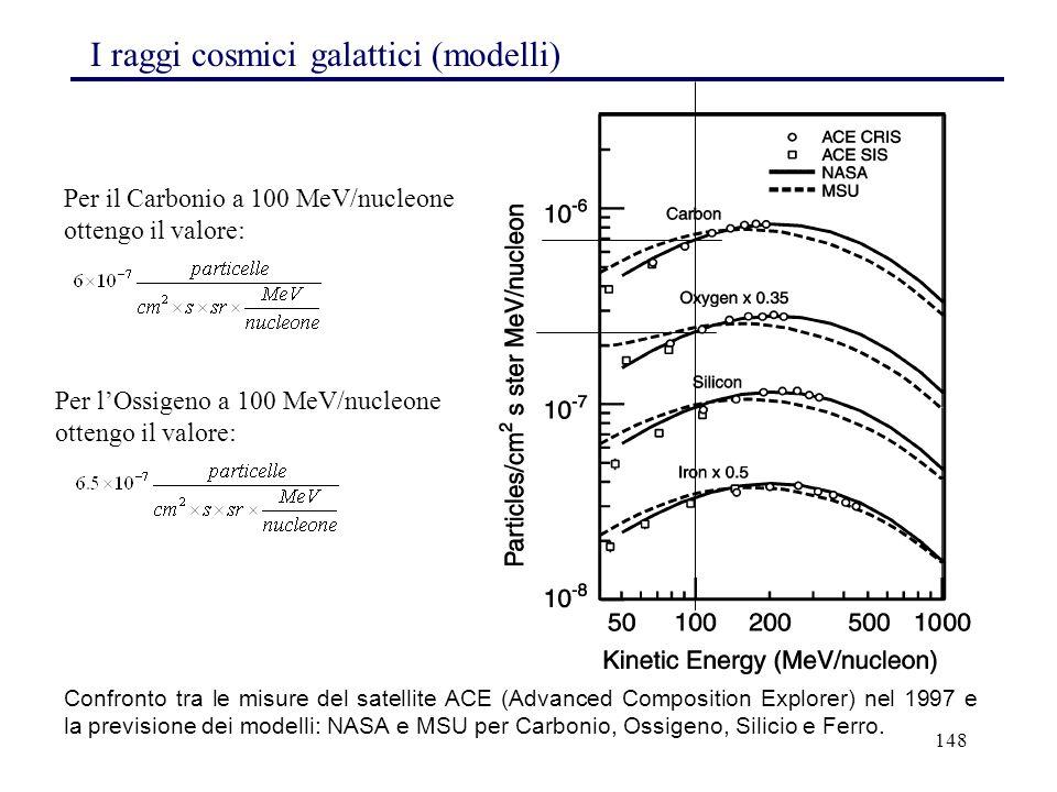 148 I raggi cosmici galattici (modelli) Confronto tra le misure del satellite ACE (Advanced Composition Explorer) nel 1997 e la previsione dei modelli