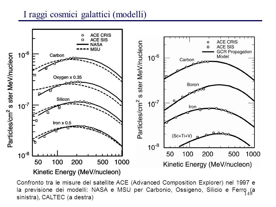 149 I raggi cosmici galattici (modelli) Confronto tra le misure del satellite ACE (Advanced Composition Explorer) nel 1997 e la previsione dei modelli
